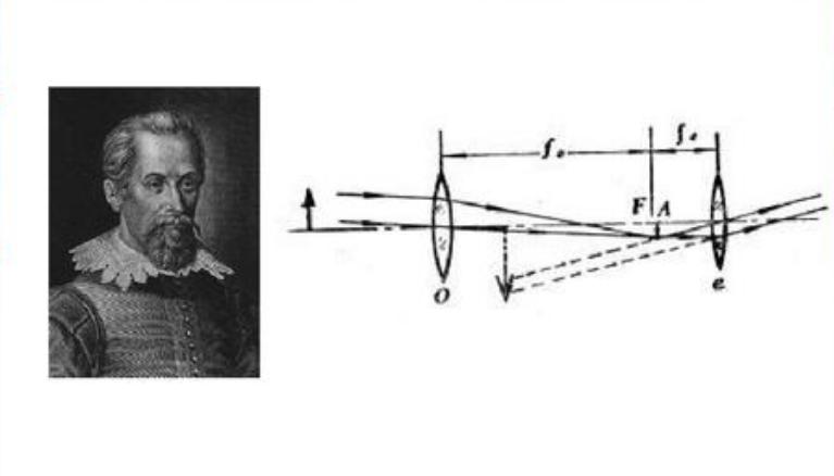 天文望远镜插图(2)