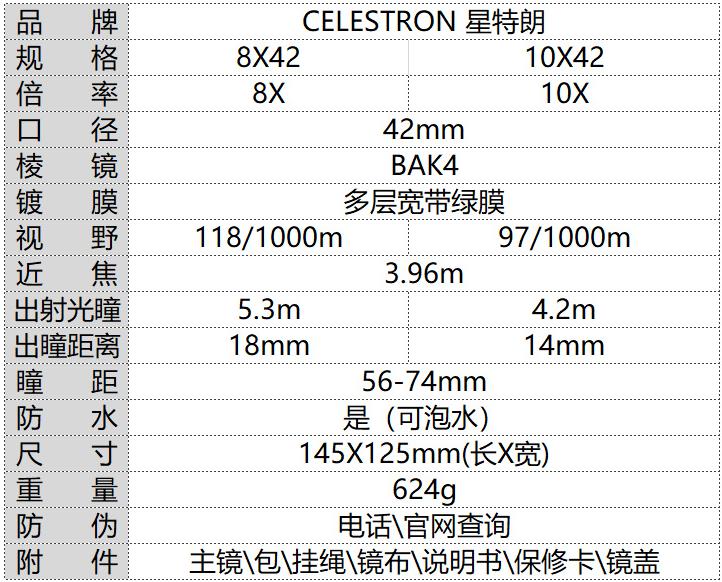 星特朗CELESTRON原野系列 10X42充氮气防水双筒望远镜插图